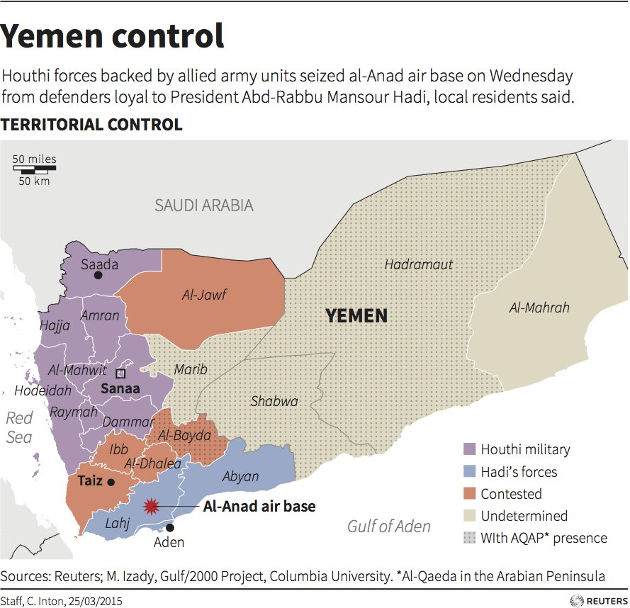 Yemen Oil Choke Point